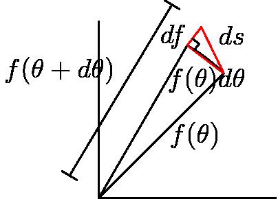 CartesianArclength