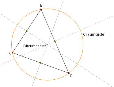 Circumcircle2.PNG