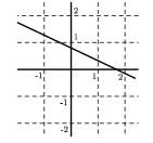 2004 AMC 12A Problem 5.png