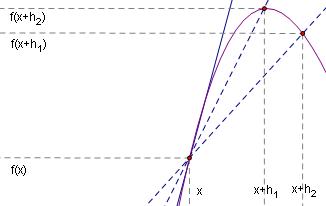 Derivative2.PNG