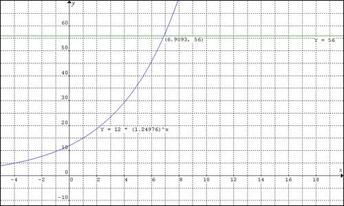 Expfunc graphsolve eqn.jpg