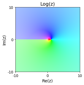 File:Domaincoloring.png