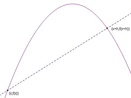 Derivative1.PNG