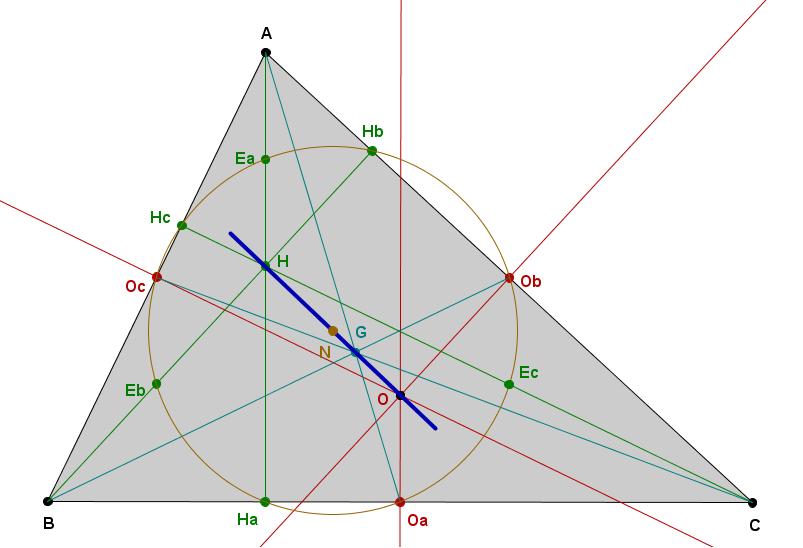 Euler Line.PNG
