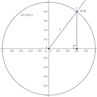 Unit circle with triangle.png