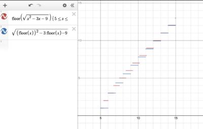 2011 AIME II Problem 15 Graph 1.png