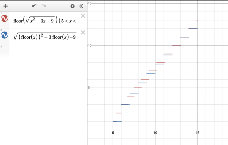 File:2011 AIME II Problem 15 Graph 1.png