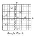 1963 Algebra I 22.PNG