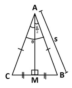 Figure 1 : Isosceles Triangle