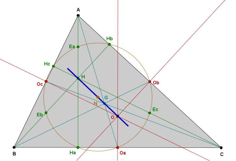 File:Euler Line.PNG